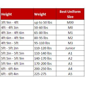 bbj uniform sizing