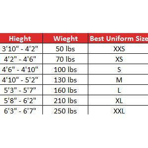 Ninja Uniform Size Chart
