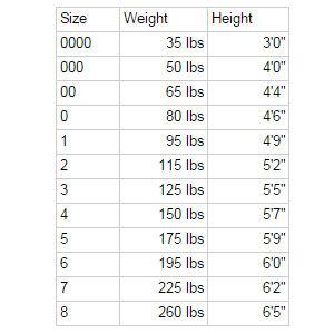 Taekwondo Uniform Size Chart
